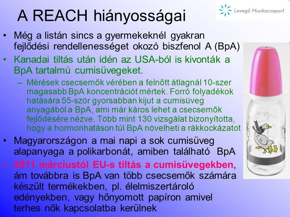 A REACH hiányosságai A REACH minden előnye ellenére végül megengedte a cégeknek, hogy a bizonyítottan káros vegyi anyagok is a termékekben maradhassan