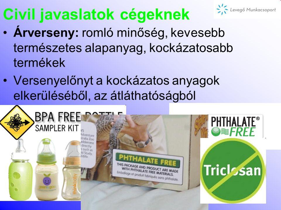 Civil javaslatok Rákkeltő anyagok használatát szüntessük be –Különösen ahol lakos érintkezhet vele Koherens szabályozást –Pl.: Triklozán csak élelmisz