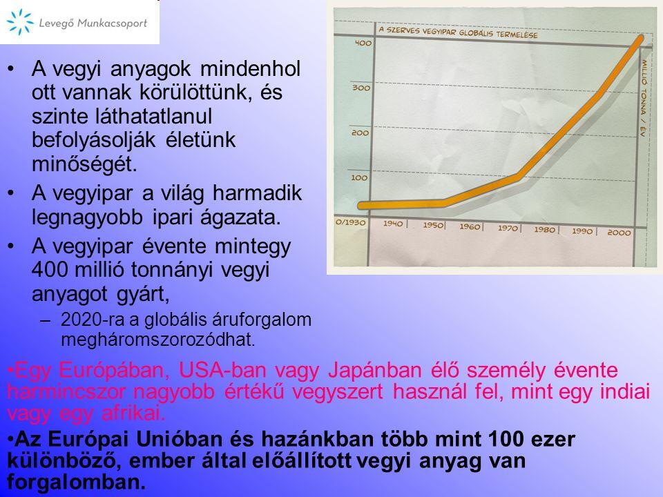 A Medián 2010. áprilisi felmérése szerint Hazai vélemények a mesterséges vegyi anyagok egészségügyi hatásairól (%)