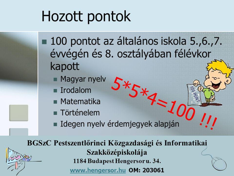BGSzC Pestszentlőrinci Közgazdasági és Informatikai Szakközépiskolája 1184 Budapest Hengersor u. 34. www.hengersor.hu www.hengersor.hu OM: 203061 Hozo
