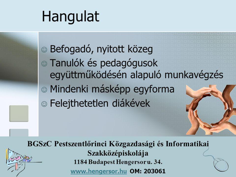 BGSzC Pestszentlőrinci Közgazdasági és Informatikai Szakközépiskolája 1184 Budapest Hengersor u. 34. www.hengersor.hu www.hengersor.hu OM: 203061 Hang