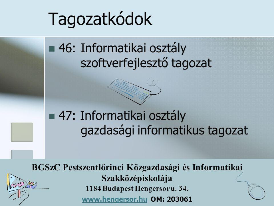 BGSzC Pestszentlőrinci Közgazdasági és Informatikai Szakközépiskolája 1184 Budapest Hengersor u. 34. www.hengersor.hu www.hengersor.hu OM: 203061 Tago