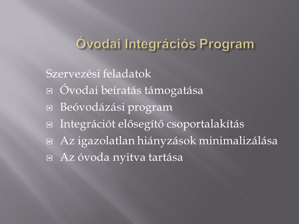 Szervezési feladatok  Óvodai beíratás támogatása  Beóvodázási program  Integrációt elősegítő csoportalakítás  Az igazolatlan hiányzások minimalizálása  Az óvoda nyitva tartása