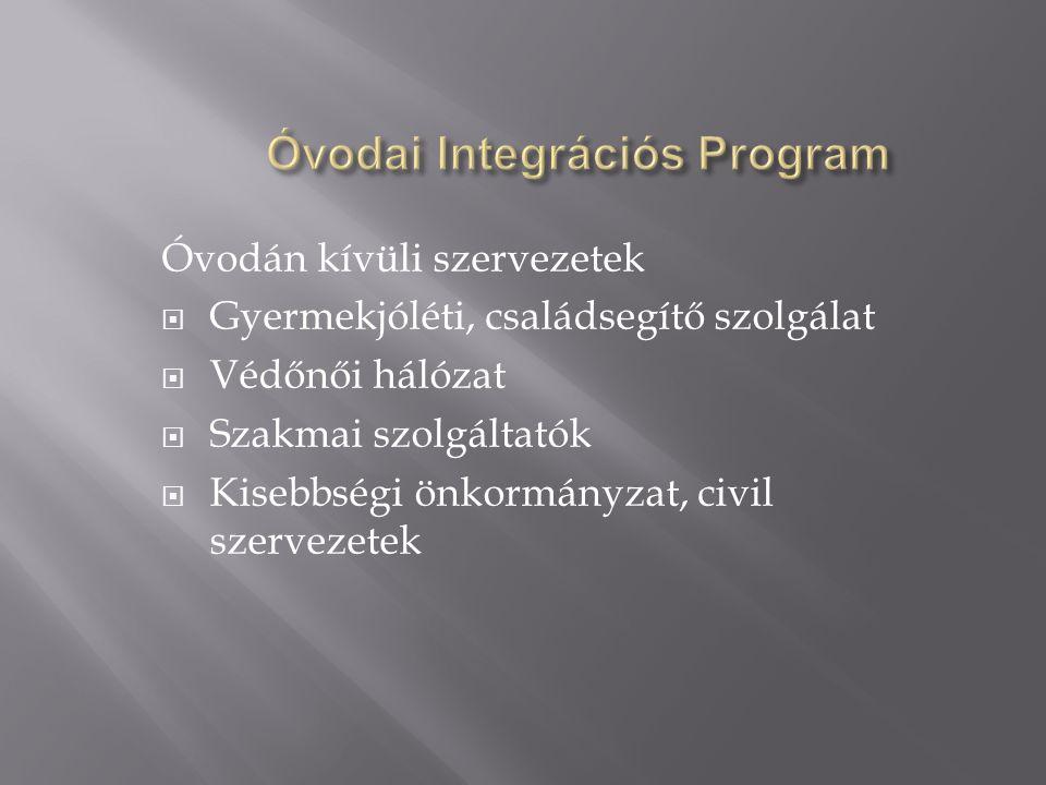 Óvodán kívüli szervezetek  Gyermekjóléti, családsegítő szolgálat  Védőnői hálózat  Szakmai szolgáltatók  Kisebbségi önkormányzat, civil szervezete