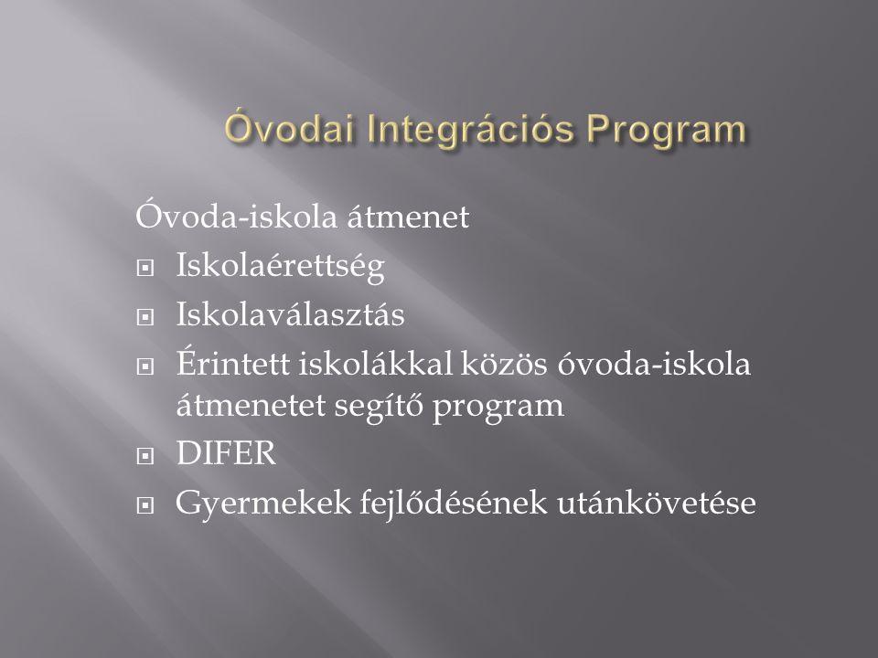 Óvoda-iskola átmenet  Iskolaérettség  Iskolaválasztás  Érintett iskolákkal közös óvoda-iskola átmenetet segítő program  DIFER  Gyermekek fejlődésének utánkövetése