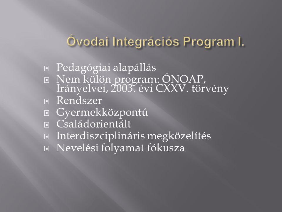  Pedagógiai alapállás  Nem külön program: ÓNOAP, Irányelvei, 2003. évi CXXV. törvény  Rendszer  Gyermekközpontú  Családorientált  Interdiszcipli