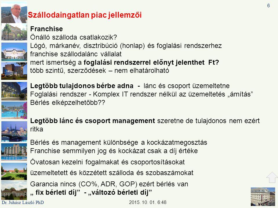 Európa szállodacsoportjai – Magyarországon - Névhasználat szintjei laza normák Logó, foglalás Alacsony szoba szám sok kisebb alakuló normák logó, foglalás színvonal, specializáció mobil normák logó, foglalás globálisan-lokális dinamikus ütem szigorú normák logó, foglalás, árak, megjelenés építészet, kínálat 2015.