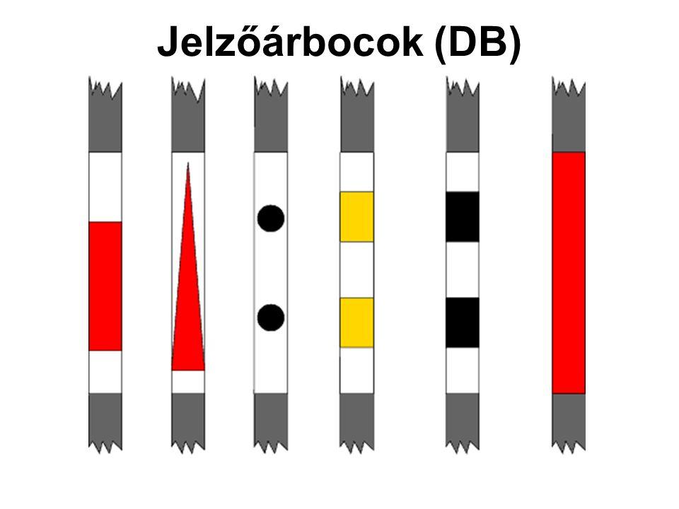 Jelzőárbocok (DB)