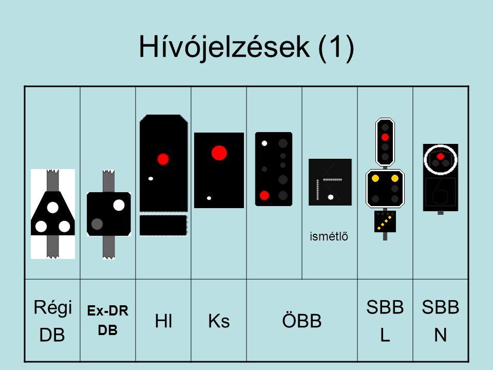 Hívójelzések (1) Régi DB Ex-DR DB HlKsÖBB SBB L SBB N ismétlő
