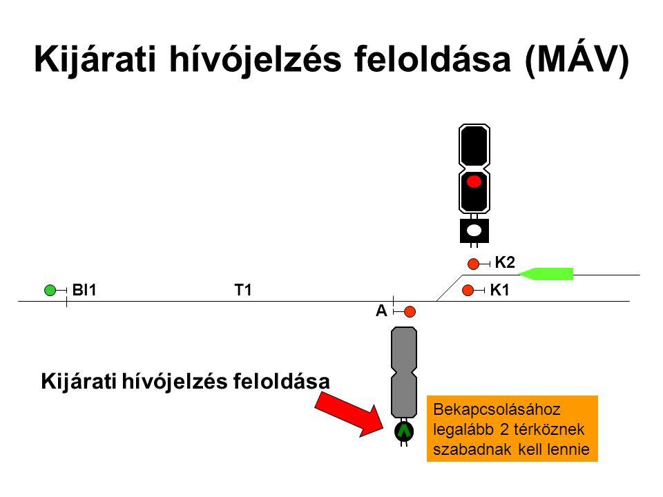 Kijárati hívójelzés feloldása (MÁV) A K1 K2 Bl1 Kijárati hívójelzés feloldása Bekapcsolásához legalább 2 térköznek szabadnak kell lennie T1
