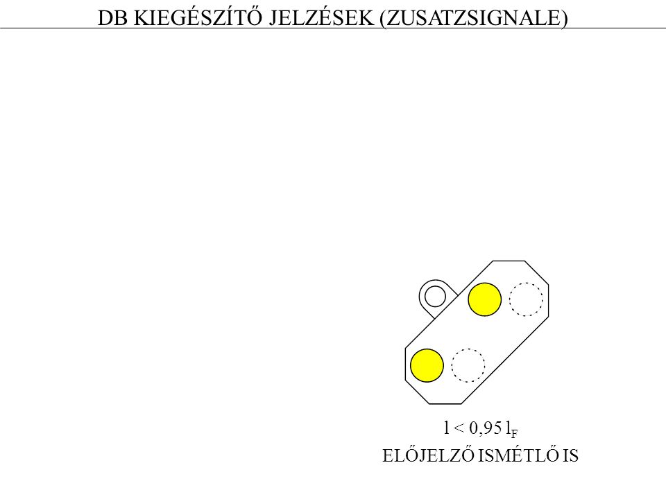 DB KIEGÉSZÍTŐ JELZÉSEK (ZUSATZSIGNALE) l < 0,95 l F ELŐJELZŐ ISMÉTLŐ IS
