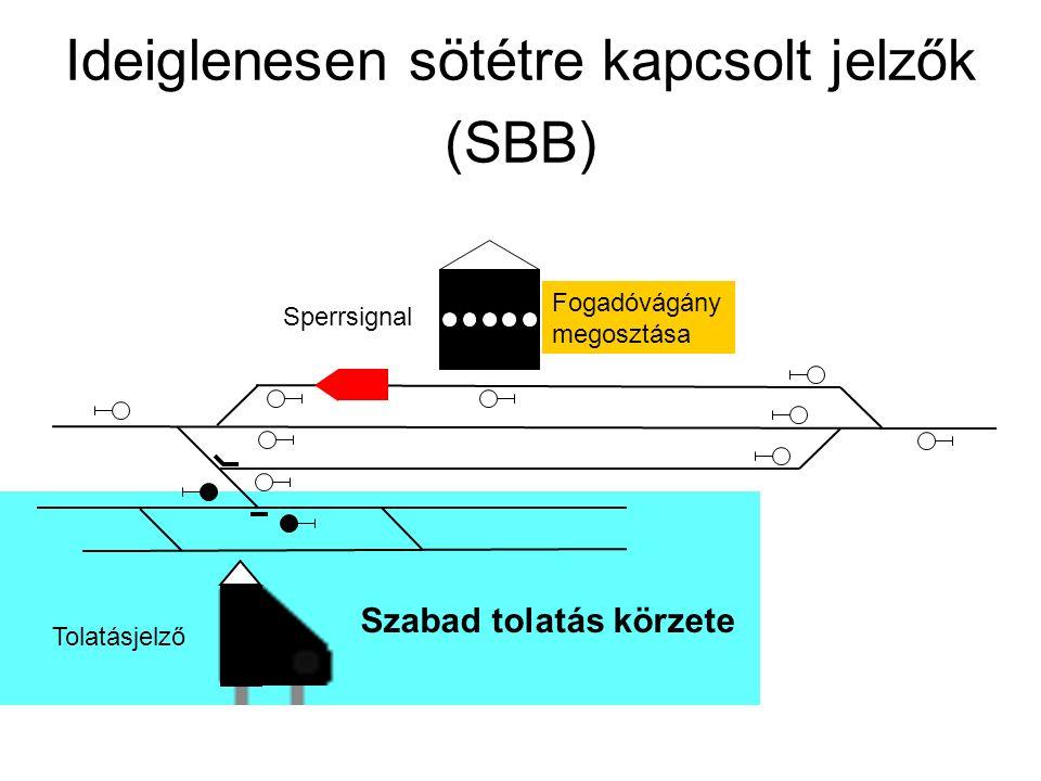 Ideiglenesen sötétre kapcsolt jelzők (SBB) Szabad tolatás körzete Fogadóvágány megosztása Sperrsignal Tolatásjelző