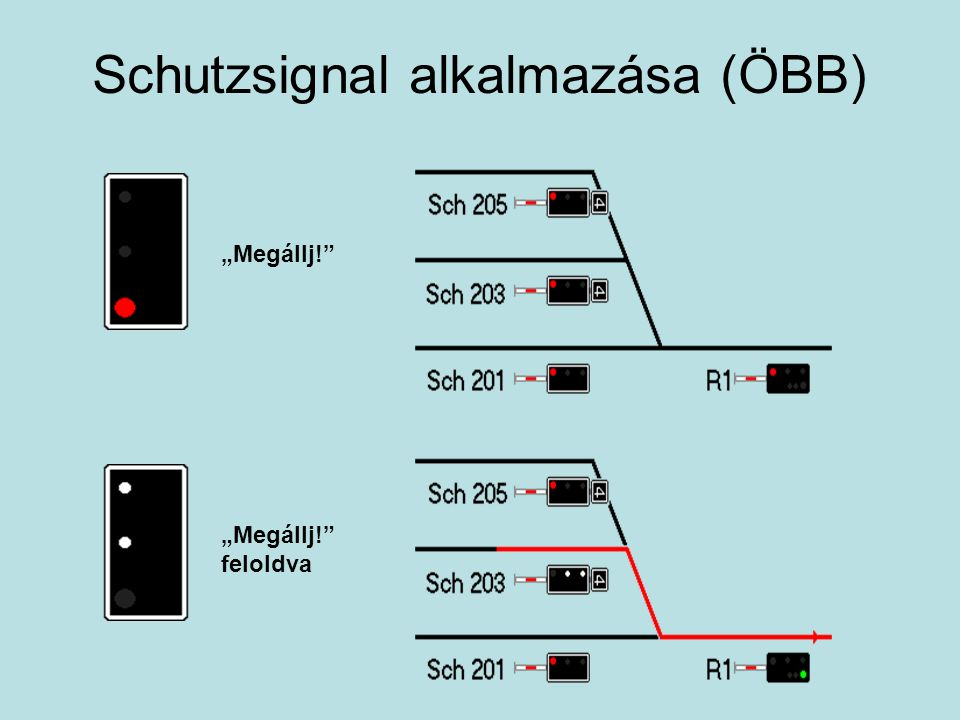 """Schutzsignal alkalmazása (ÖBB) """"Megállj! feloldva"""