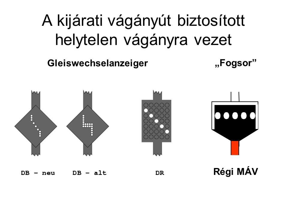 """A kijárati vágányút biztosított helytelen vágányra vezet Gleiswechselanzeiger """"Fogsor"""" Régi MÁV"""