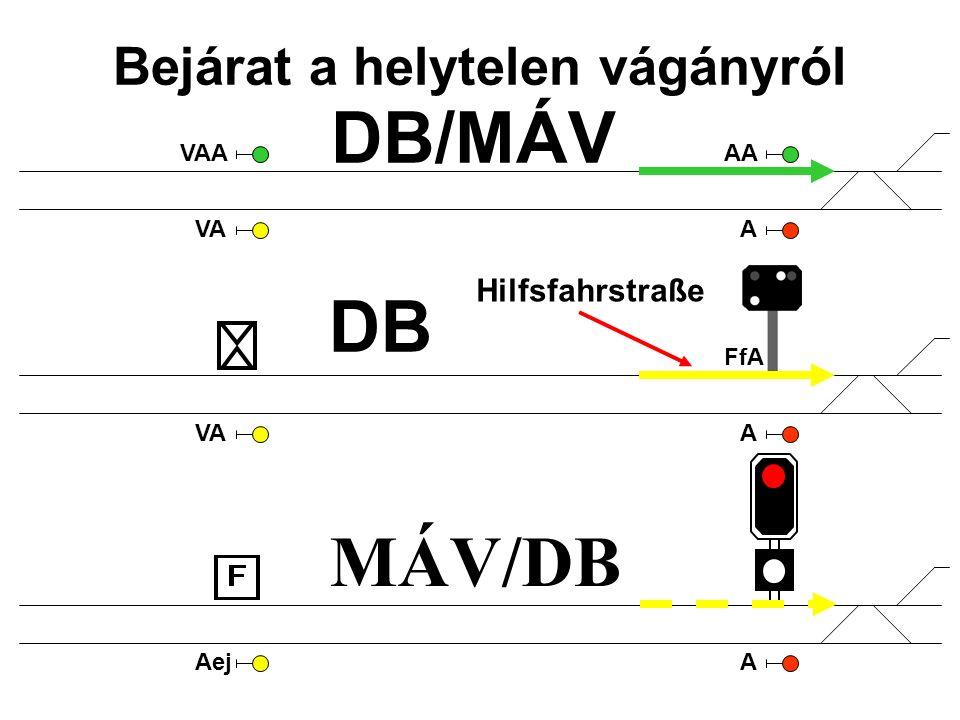 Bejárat a helytelen vágányról A AA VA VAA AVA FfA AAej Hilfsfahrstraße DB MÁV/DB DB/MÁV
