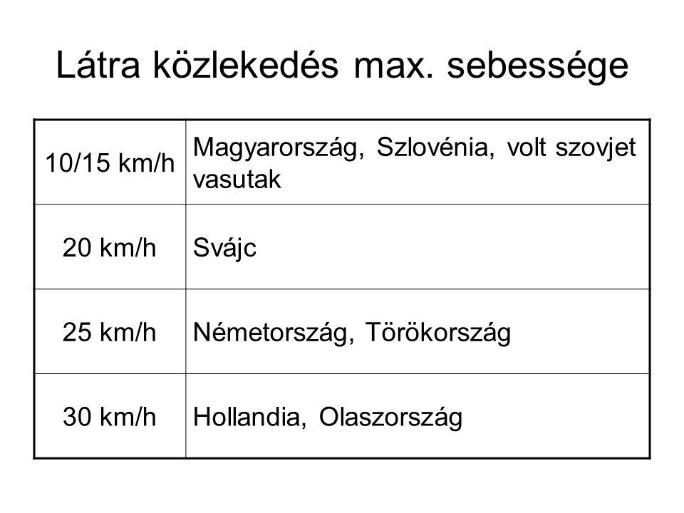 Látra közlekedés max. sebessége 10/15 km/h Magyarország, Szlovénia, volt szovjet vasutak 20 km/hSvájc 25 km/hNémetország, Törökország 30 km/hHollandia