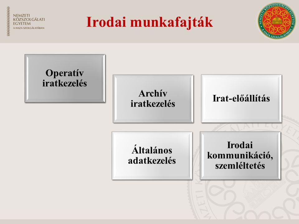 Irodai munkafajták Operatív iratkezelés Archív iratkezelés Irat-előállítás Általános adatkezelés Irodai kommunikáció, szemléltetés