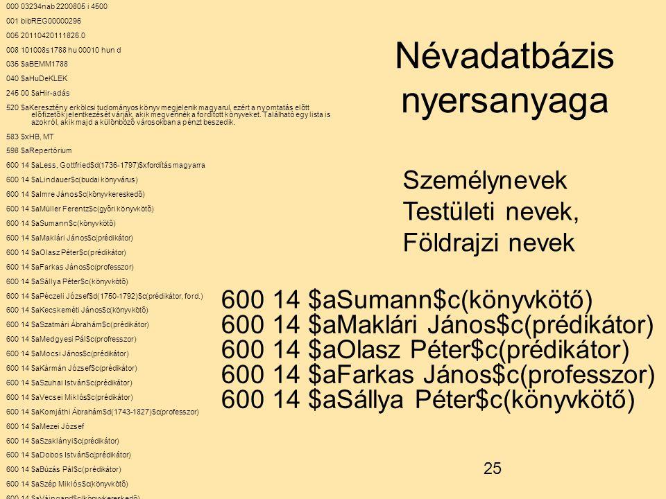 25 Névadatbázis nyersanyaga 000 03234nab 2200805 i 4500 001 bibREG00000296 005 20110420111826.0 008 101008s1788 hu 00010 hun d 035 $aBEMM1788 040 $aHuDeKLEK 245 00 $aHir-adás 520 $aKeresztény erkölcsi tudományos könyv megjelenik magyarul, ezért a nyomtatás előtt előfizetők jelentkezését várják, akik megvennék a fordított könyveket.