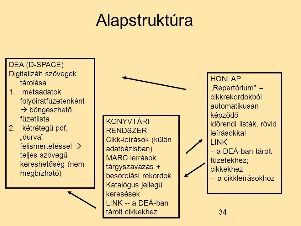 34 Alapstruktúra DEA (D-SPACE) Digitalizált szövegek tárolása 1.