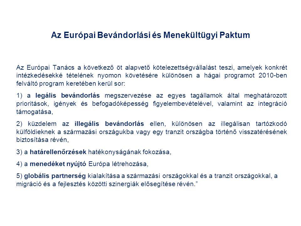 Az Európai Bevándorlási és Menekültügyi Paktum Az Európai Tanács a következő öt alapvető kötelezettségvállalást teszi, amelyek konkrét intézkedésekké tételének nyomon követésére különösen a hágai programot 2010-ben felváltó program keretében kerül sor: 1) a legális bevándorlás megszervezése az egyes tagállamok által meghatározott prioritások, igények és befogadóképesség figyelembevételével, valamint az integráció támogatása, 2) küzdelem az illegális bevándorlás ellen, különösen az illegálisan tartózkodó külföldieknek a származási országukba vagy egy tranzit országba történő visszatérésének biztosítása révén, 3) a határellenőrzések hatékonyságának fokozása, 4) a menedéket nyújtó Európa létrehozása, 5) globális partnerség kialakítása a származási országokkal és a tranzit országokkal, a migráció és a fejlesztés közötti szinergiák elősegítése révén.
