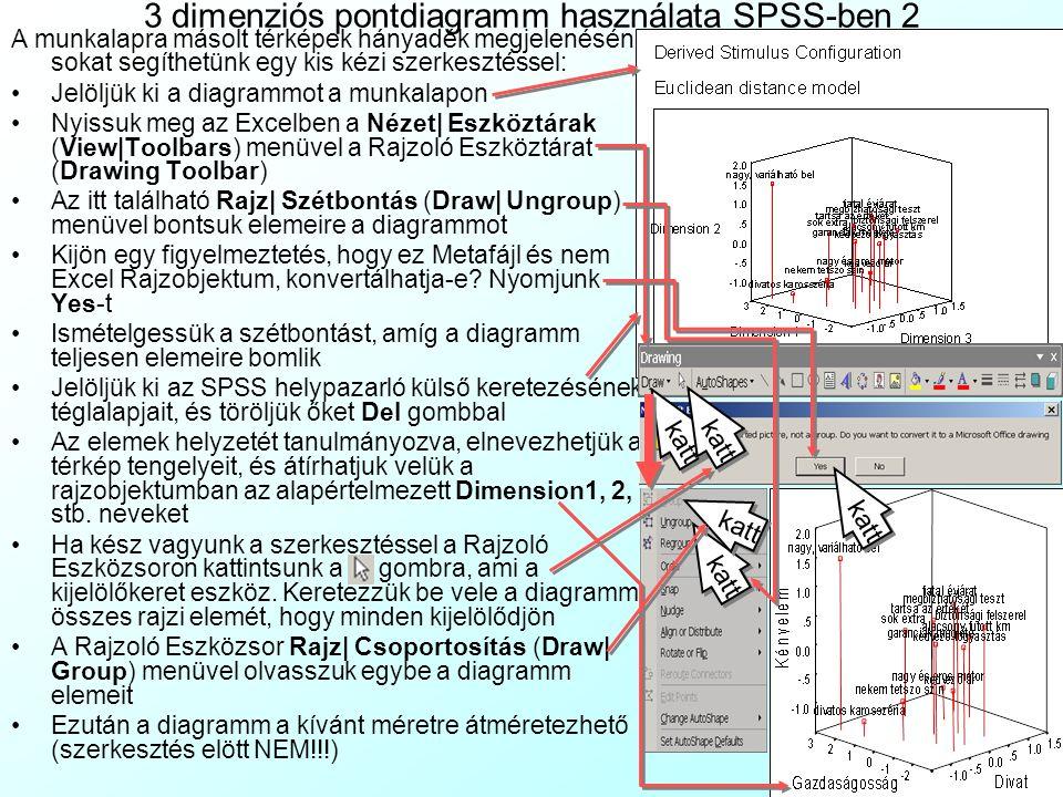 3 dimenziós pontdiagramm használata SPSS-ben 1 SPSS-ben a 3 dimenziós pontdiagramm szerkesztéséhez dupla kattintással indítsuk az SPSS diagrammszerkes
