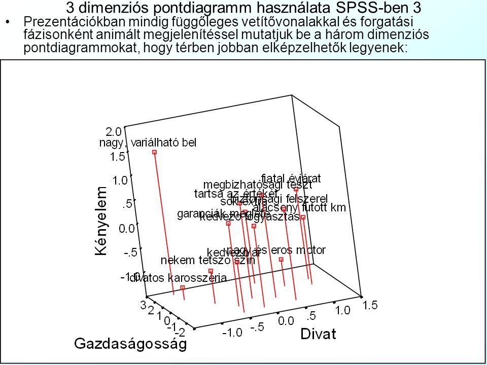 3 dimenziós pontdiagramm használata SPSS-ben 2 A munkalapra másolt térképek hányadék megjelenésén sokat segíthetünk egy kis kézi szerkesztéssel: Jelöl