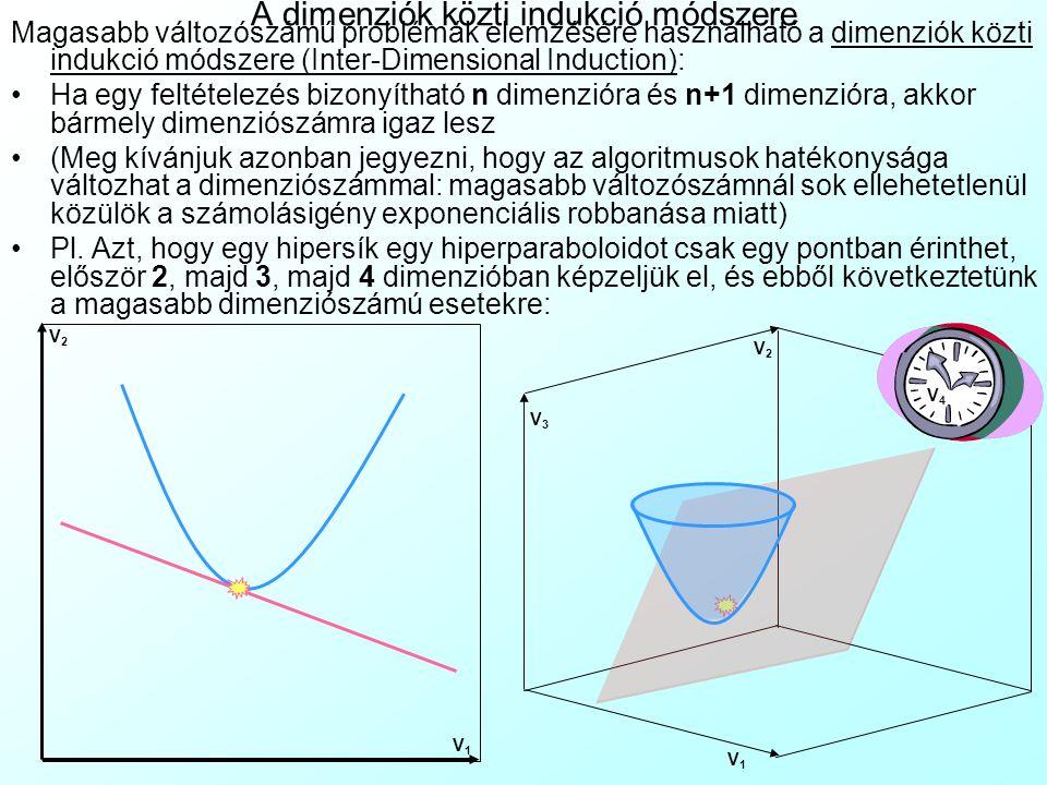Sok dimenzióban történő gondolkodás: Hiperalakzatok A sokváltozós teret matematikailag a valós számok R halmazainak Descartes-féle szorzataként defini