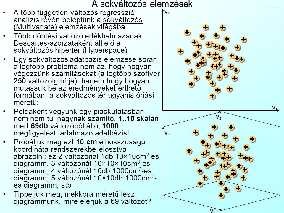 A sokváltozós elemzések A több független változós regresszió analízis révén beléptünk a sokváltozós (Multivariate) elemzések világába Több döntési változó értékhalmazának Descartes-szorzataként áll elő a sokváltozós hipertér (Hyperspace) Egy sokváltozós adatbázis elemzése során a legfőbb probléma nem az, hogy hogyan végezzünk számításokat (a legtöbb szoftver 250 változóig bírja), hanem hogy hogyan mutassuk be az eredményeket érthető formában, a sokváltozós tér ugyanis óriási méretű: Példaként vegyünk egy piackutatásban nem nem túl nagynak számító, 1..10 skálán mért 69db változóból álló, 1000 megfigyelést tartalmazó adatbázist Próbáljuk meg ezt 10 cm élhosszúságú koordináta-rendszerekbe elosztva ábrázolni: ez 2 változónál 1db 10×10cm 2 -es diagramm, 3 változónál 10×10×10cm 3 -es diagramm, 4 változónál 10db 1000cm 3 -es diagramm, 5 változónál 10×10db 1000cm 3 - es diagramm, stb Tippeljük meg, mekkora méretű lesz diagrammunk, mire elérjük a 69 változót.