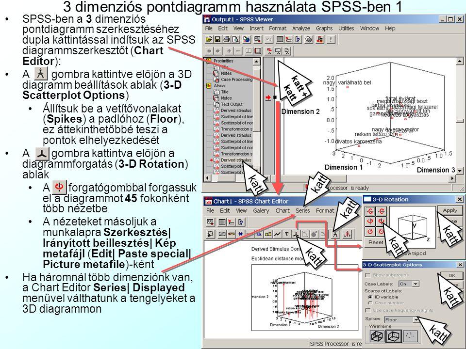 3 dimenziós pontdiagramm használata SPSS-ben 1 SPSS-ben a 3 dimenziós pontdiagramm szerkesztéséhez dupla kattintással indítsuk az SPSS diagrammszerkesztőt (Chart Editor): A gombra kattintve előjön a 3D diagramm beállítások ablak (3-D Scatterplot Options) Állítsuk be a vetítővonalakat (Spikes) a padlóhoz (Floor), ez áttekinthetőbbé teszi a pontok elhelyezkedését A gombra kattintva előjön a diagrammforgatás (3-D Rotation) ablak A forgatógombbal forgassuk el a diagrammot 45 fokonként több nézetbe A nézeteket másoljuk a munkalapra Szerkesztés| Irányított beillesztés| Kép metafájl (Edit| Paste special| Picture metafile)-ként Ha háromnál több dimenziónk van, a Chart Editor Series| Displayed menüvel válthatunk a tengelyeket a 3D diagrammon katt katt + katt katt + katt