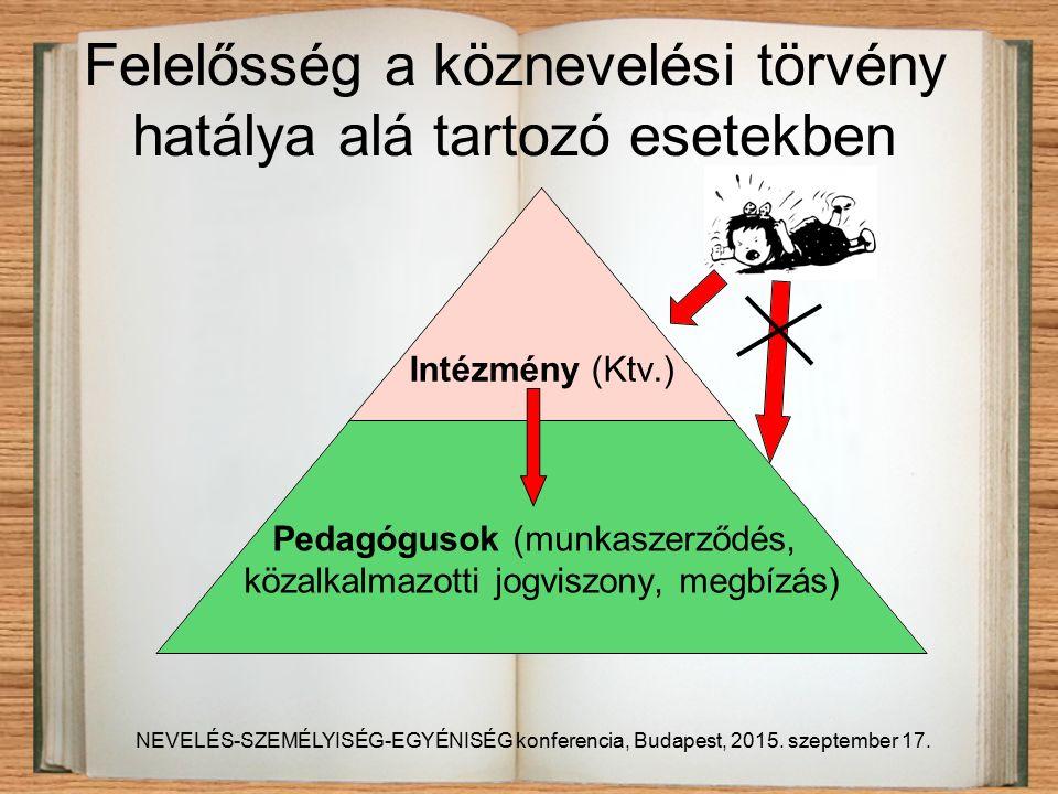 Felelősség a köznevelési törvény hatálya alá tartozó esetekben NEVELÉS-SZEMÉLYISÉG-EGYÉNISÉG konferencia, Budapest, 2015.