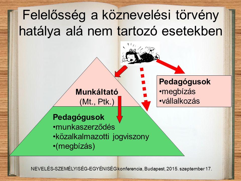 Felelősség a köznevelési törvény hatálya alá nem tartozó esetekben NEVELÉS-SZEMÉLYISÉG-EGYÉNISÉG konferencia, Budapest, 2015.