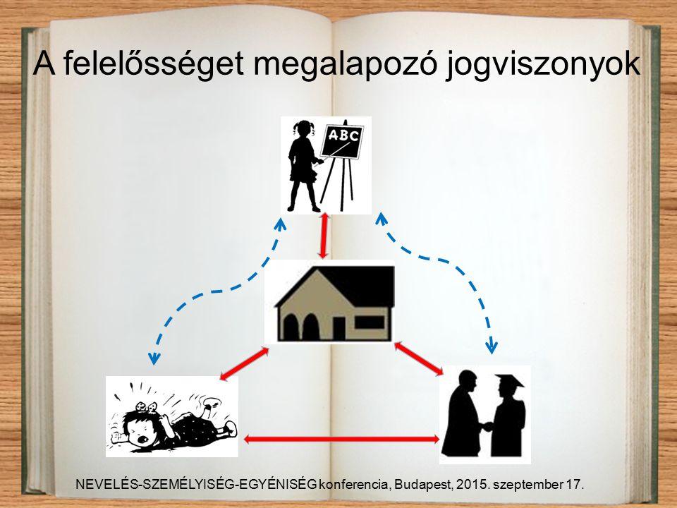 A felelősséget megalapozó jogviszonyok NEVELÉS-SZEMÉLYISÉG-EGYÉNISÉG konferencia, Budapest, 2015.