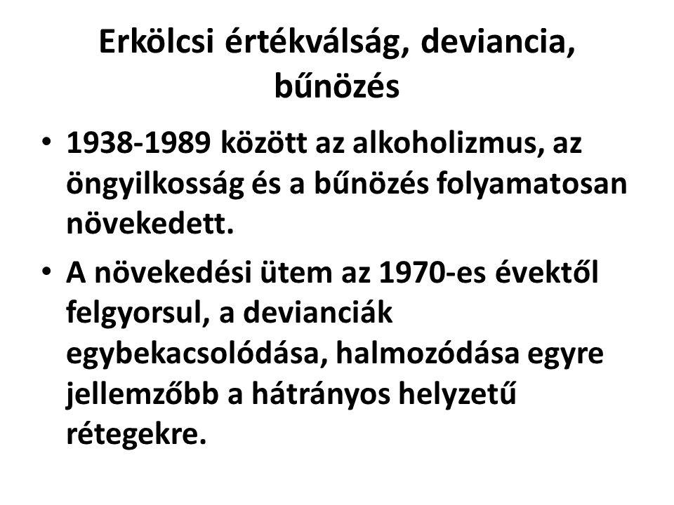 Erkölcsi értékválság, deviancia, bűnözés 1938-1989 között az alkoholizmus, az öngyilkosság és a bűnözés folyamatosan növekedett.