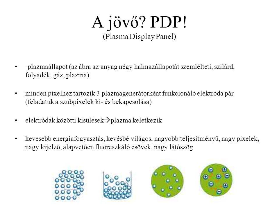 A jövő? PDP! (Plasma Display Panel) -plazmaállapot (az ábra az anyag négy halmazállapotát szemlélteti, szilárd, folyadék, gáz, plazma) minden pixelhez