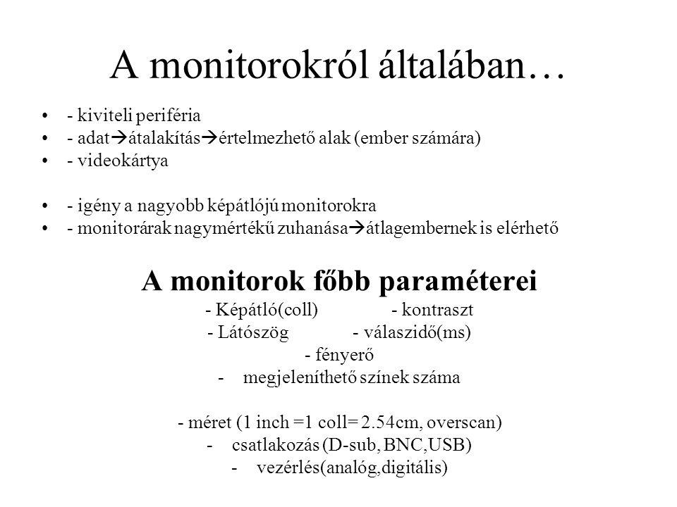 A monitorokról általában… - kiviteli periféria - adat  átalakítás  értelmezhető alak (ember számára) - videokártya - igény a nagyobb képátlójú monit