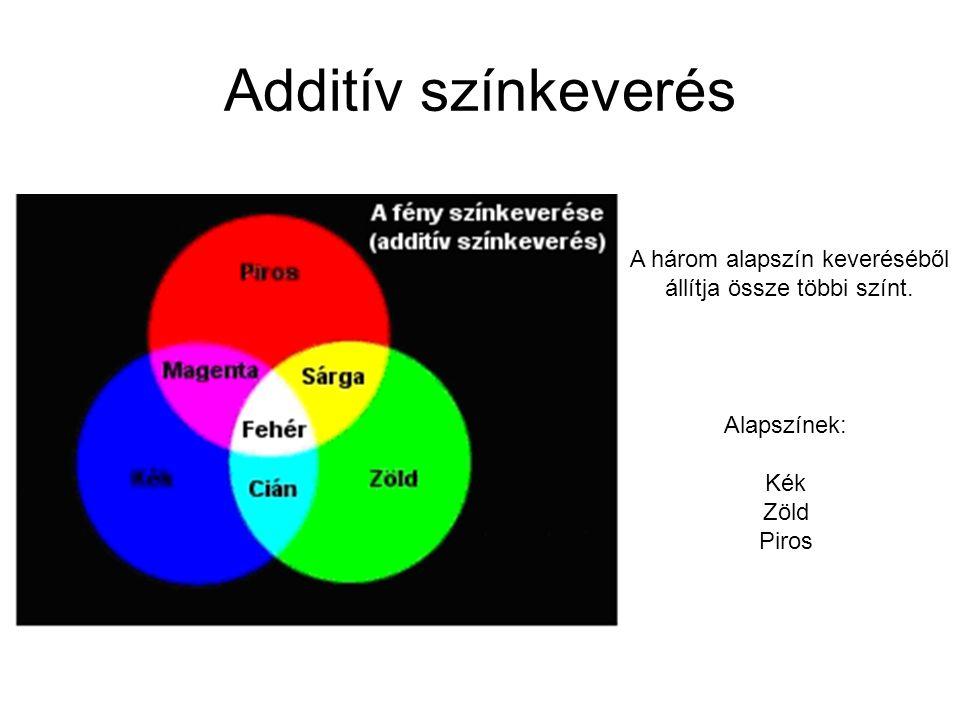 Additív színkeverés A három alapszín keveréséből állítja össze többi színt. Alapszínek: Kék Zöld Piros