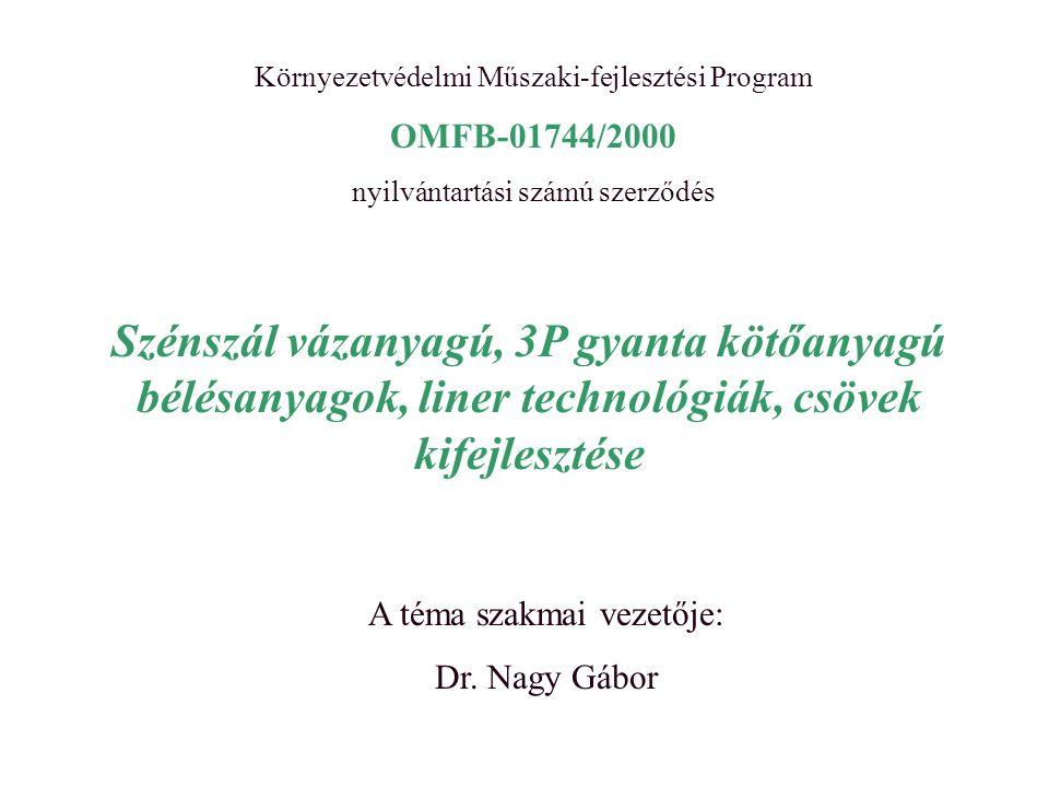Környezetvédelmi Műszaki-fejlesztési Program OMFB-01744/2000 nyilvántartási számú szerződés Szénszál vázanyagú, 3P gyanta kötőanyagú bélésanyagok, liner technológiák, csövek kifejlesztése A téma szakmai vezetője: Dr.