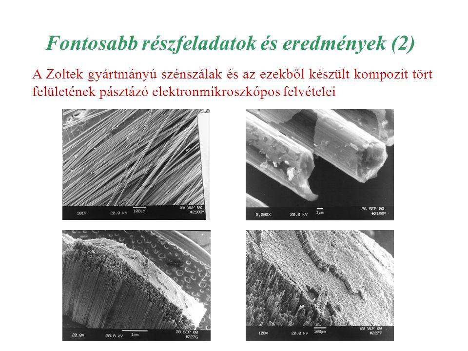 Fontosabb részfeladatok és eredmények (2) A Zoltek gyártmányú szénszálak és az ezekből készült kompozit tört felületének pásztázó elektronmikroszkópos felvételei