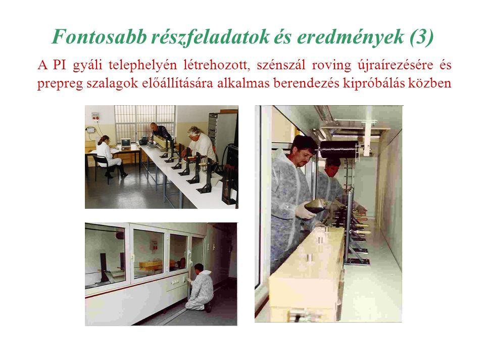 Fontosabb részfeladatok és eredmények (3) A PI gyáli telephelyén létrehozott, szénszál roving újraírezésére és prepreg szalagok előállítására alkalmas berendezés kipróbálás közben