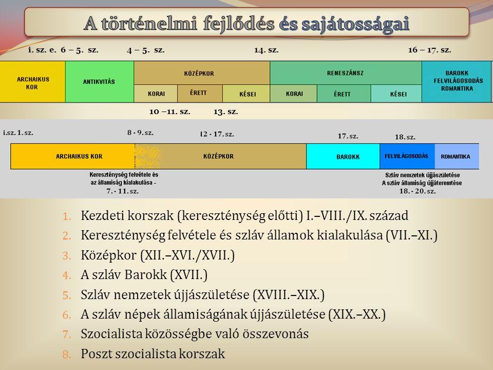 1. Kezdeti korszak (kereszténység előtti) I.–VIII./IX. század 2. Kereszténység felvétele és szláv államok kialakulása (VII.–XI.) 3. Középkor (XII.–XVI