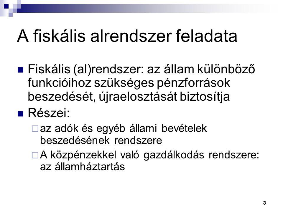 3 A fiskális alrendszer feladata Fiskális (al)rendszer: az állam különböző funkcióihoz szükséges pénzforrások beszedését, újraelosztását biztosítja Ré