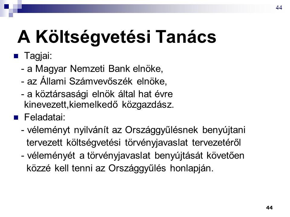 44 A Költségvetési Tanács Tagjai: - a Magyar Nemzeti Bank elnöke, - az Állami Számvevőszék elnöke, - a köztársasági elnök által hat évre kinevezett,ki