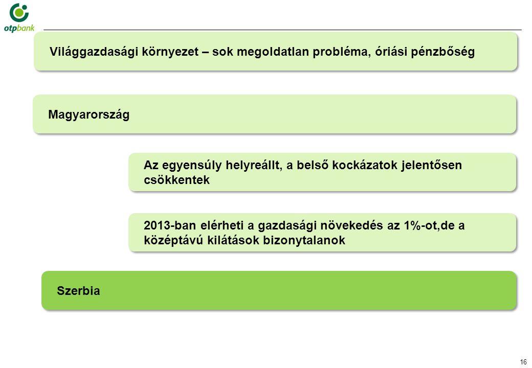 16 2013-ban elérheti a gazdasági növekedés az 1%-ot,de a középtávú kilátások bizonytalanok Magyarország Az egyensúly helyreállt, a belső kockázatok jelentősen csökkentek Szerbia Világgazdasági környezet – sok megoldatlan probléma, óriási pénzbőség