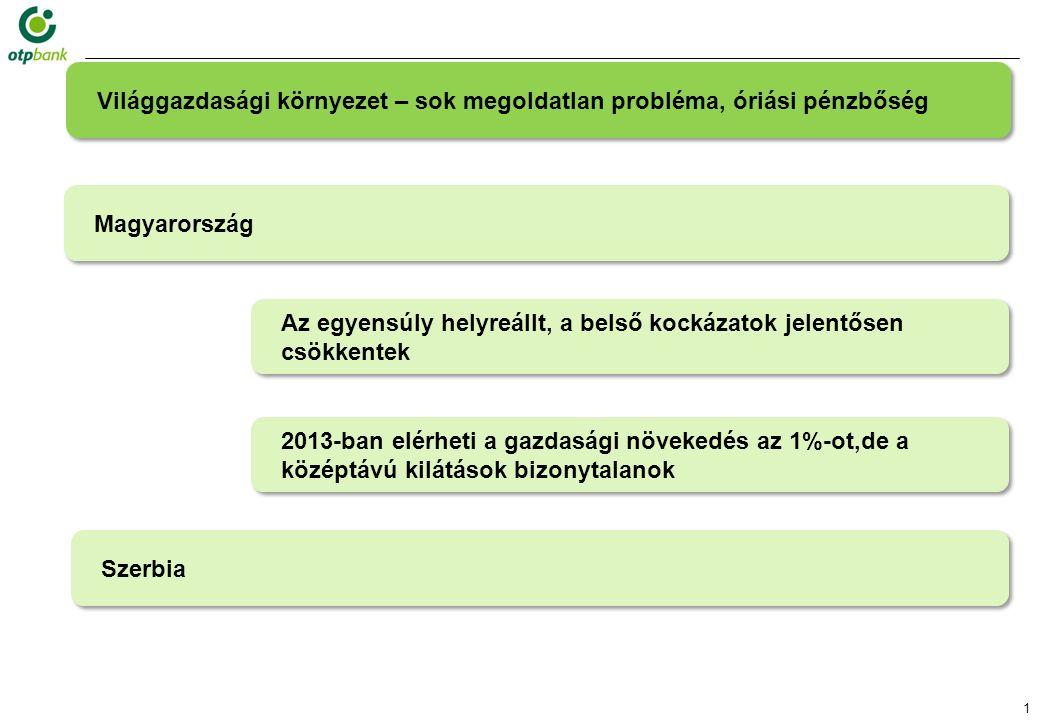 1 2013-ban elérheti a gazdasági növekedés az 1%-ot,de a középtávú kilátások bizonytalanok Magyarország Az egyensúly helyreállt, a belső kockázatok jelentősen csökkentek Szerbia Világgazdasági környezet – sok megoldatlan probléma, óriási pénzbőség