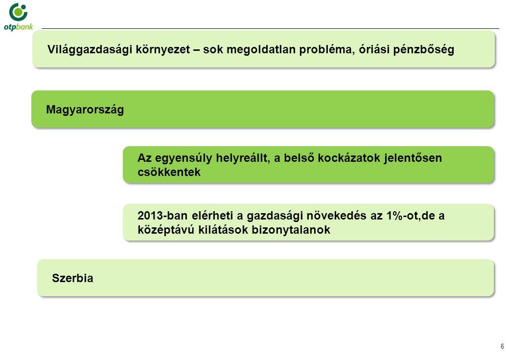6 2013-ban elérheti a gazdasági növekedés az 1%-ot,de a középtávú kilátások bizonytalanok Magyarország Az egyensúly helyreállt, a belső kockázatok jelentősen csökkentek Szerbia Világgazdasági környezet – sok megoldatlan probléma, óriási pénzbőség