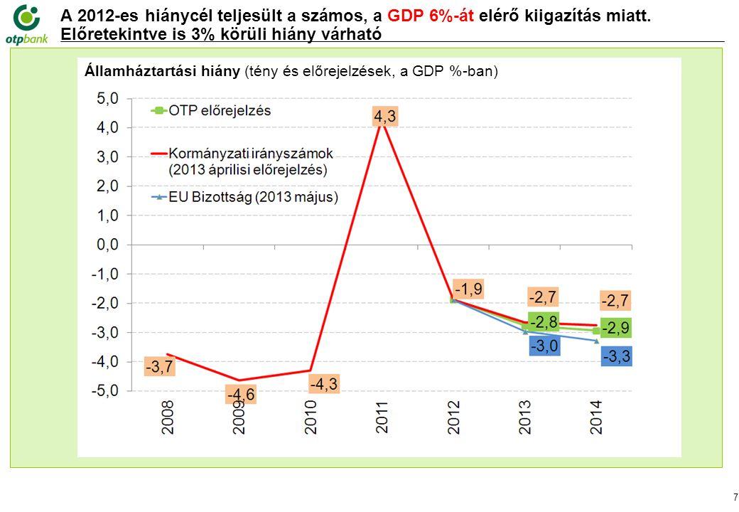 7 A 2012-es hiánycél teljesült a számos, a GDP 6%-át elérő kiigazítás miatt.