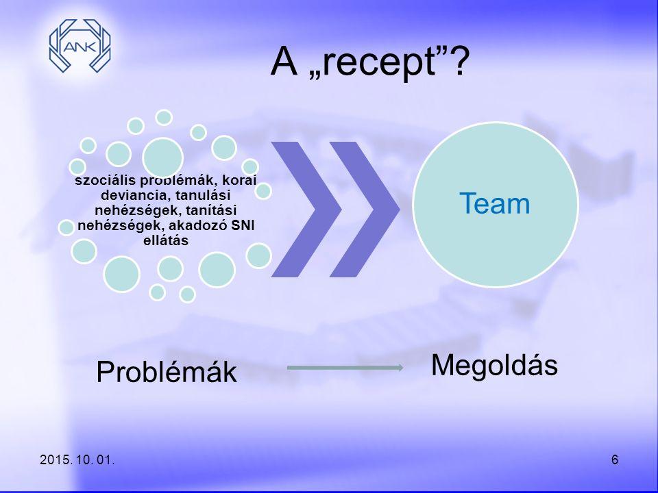 """2015. 10. 01.6 A """"recept""""? szociális problémák, korai deviancia, tanulási nehézségek, tanítási nehézségek, akadozó SNI ellátás Problémák Team Megoldás"""
