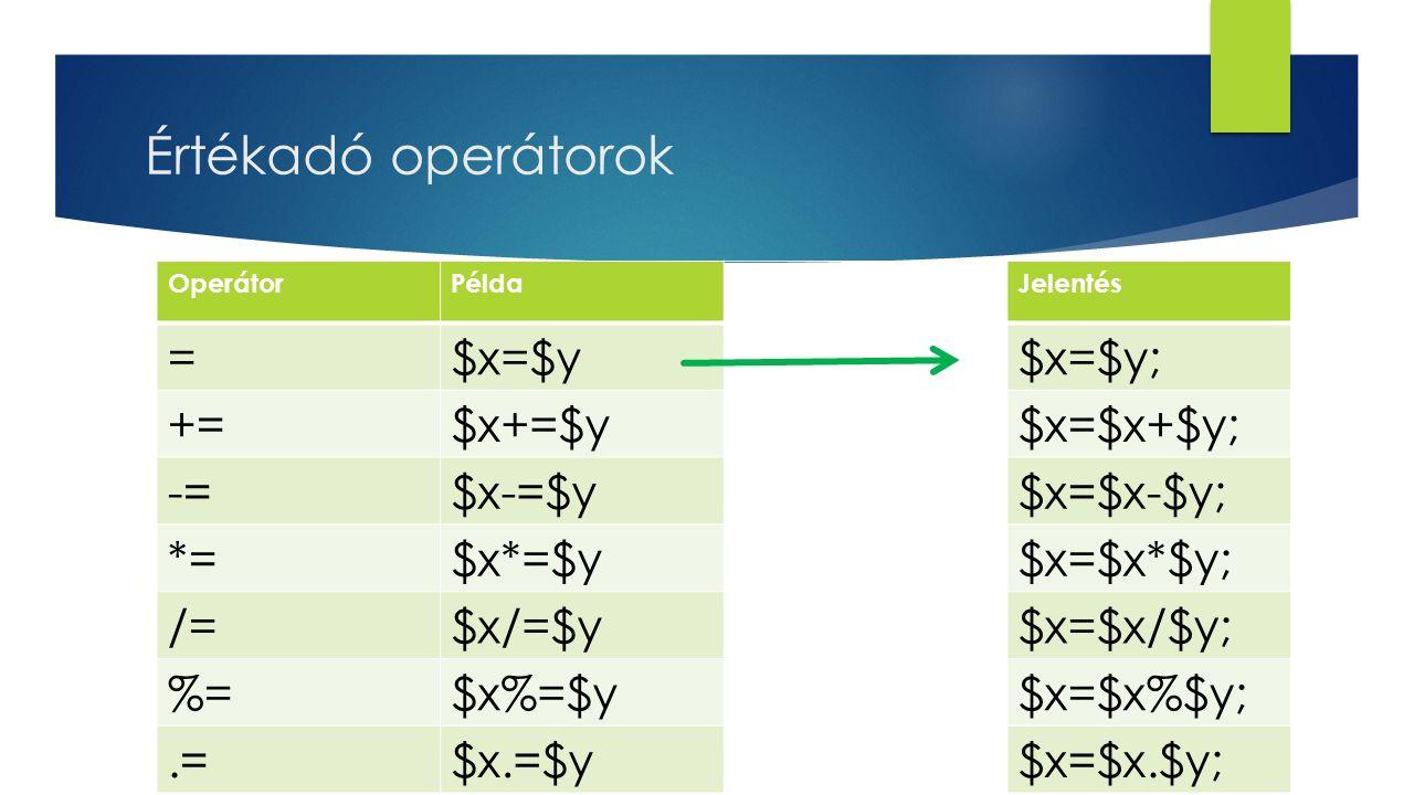 Értékadó operátorok OperátorPéldaJelentés =$x=$y$x=$y; +=$x+=$y$x=$x+$y; -=$x-=$y$x=$x-$y; *=$x*=$y$x=$x*$y; /=$x/=$y$x=$x/$y; %=$x%=$y$x=$x%$y;.=$x.=$y$x=$x.$y;