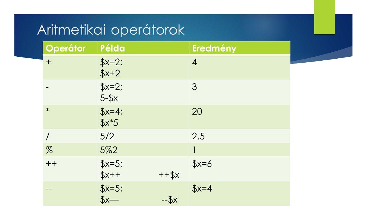 Aritmetikai operátorok OperátorPéldaEredmény +$x=2; $x+2 4 -$x=2; 5-$x 3 *$x=4; $x*5 20 /5/22.5 %5%21 ++$x=5; $x++ ++$x $x=6 --$x=5; $x— --$x $x=4