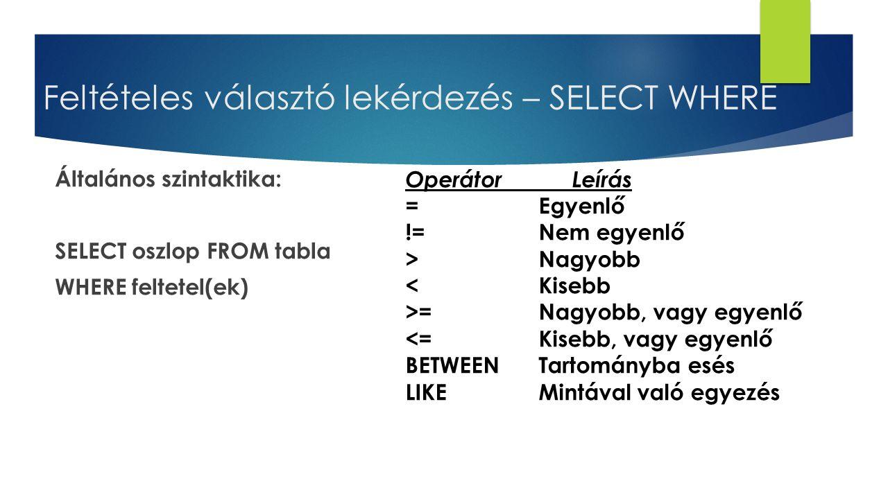 Feltételes választó lekérdezés – SELECT WHERE Általános szintaktika: SELECT oszlop FROM tabla WHERE feltetel(ek) Operátor Leírás = Egyenlő != Nem egyenlő > Nagyobb < Kisebb >= Nagyobb, vagy egyenlő <= Kisebb, vagy egyenlő BETWEEN Tartományba esés LIKE Mintával való egyezés